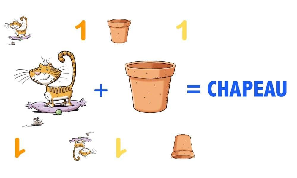 chat-pot-chapeau-rebustory-rebus