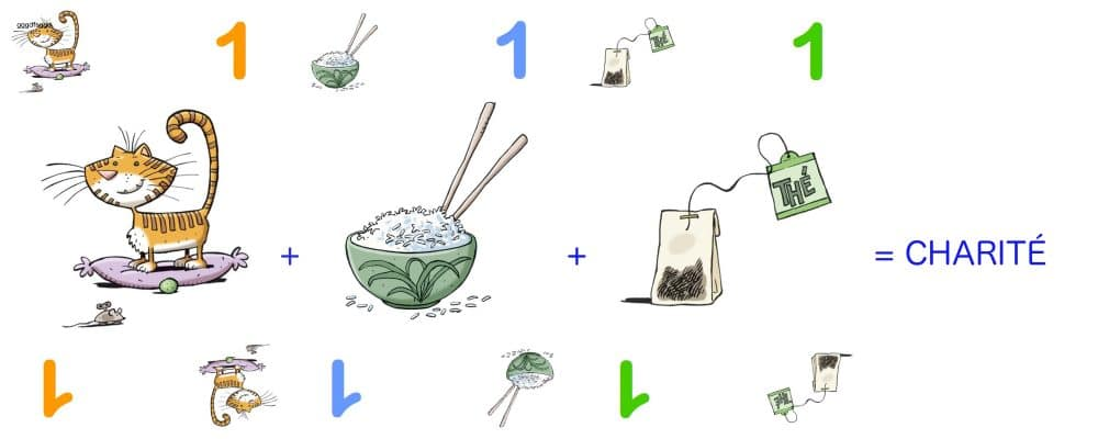 chat-riz-the-charite-rebustory-rebus