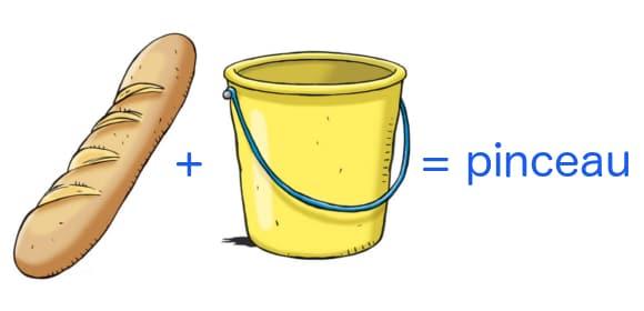 rébus pain + seau = pinceau