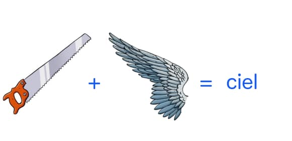 rébus scie + aile = ciel